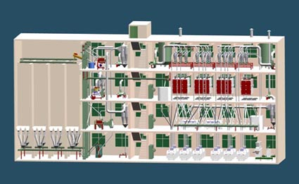 Section (4 floors) of flour mill equipment